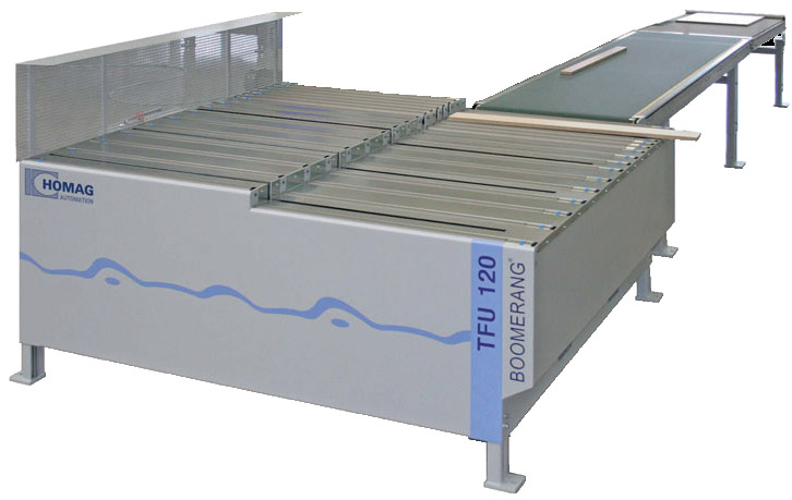 TFU Series - Return Conveyors