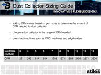 Belfab Dust Collector Sizing Guide