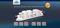 Spraying Systems and Chemical Products