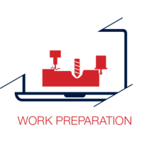 Work Preparation Software